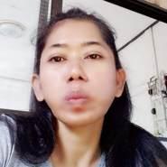 somgitp's profile photo