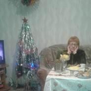 marishkam686031's profile photo