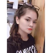 quynha45234's profile photo