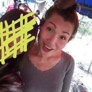 hongp780's profile photo