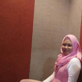 adellad_Jawa Barat_Single_Female