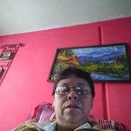raquelr691308's profile photo