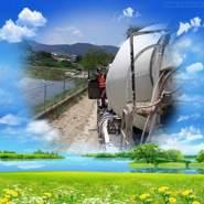 russol368472's profile photo