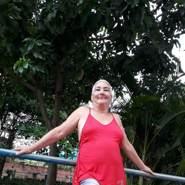 mozirar's profile photo
