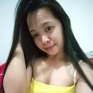 gheliee's profile photo