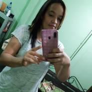 adrianac255's profile photo
