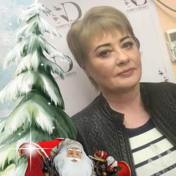 veran89_Almaty Oblysy_Single_Female