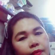 wandiees's profile photo