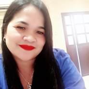 generickb's profile photo