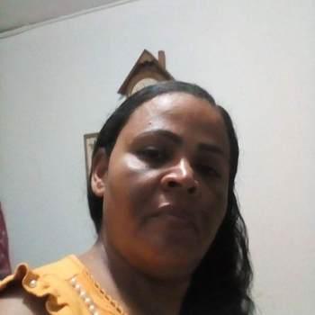 Elena3426_Antioquia_Độc thân_Nữ