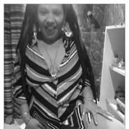karinag794553's profile photo