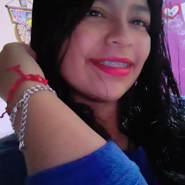 sandyb857085's profile photo