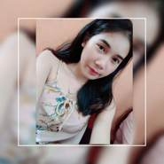 noudn66's profile photo