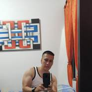 Geminiano1's profile photo