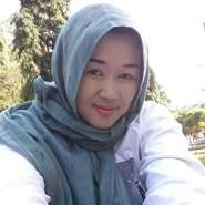 amin688903's profile photo