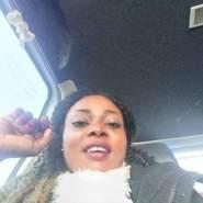 kouadio124397's profile photo