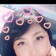 user_oirqw068's profile photo