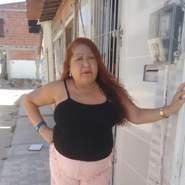 alxiliadora's profile photo