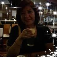 patriciap987632's profile photo