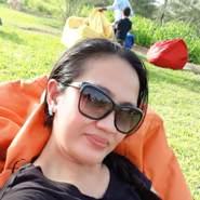 leonyp142868's profile photo