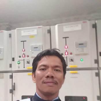 nimrots_Riau_Alleenstaand_Man
