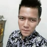 nanangh555561's profile photo