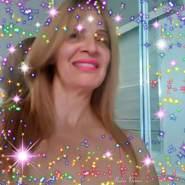 luzt254's profile photo