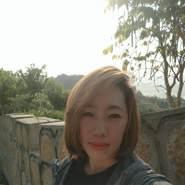 thuyt9805's profile photo