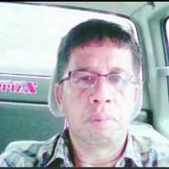 userlz25's profile photo