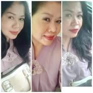 tututwidiastuti3's profile photo