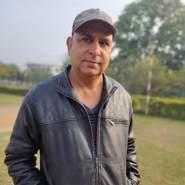 sanjeevv388087's profile photo