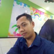 Dendo6460's profile photo