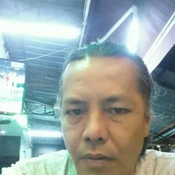 qumeng71_Selangor_Ελεύθερος_Άντρας