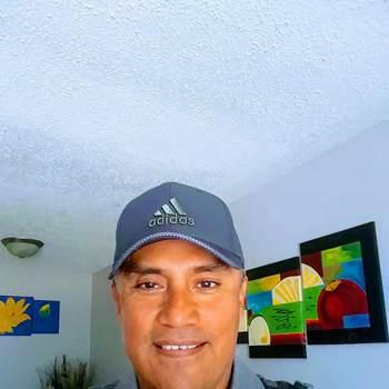 everardor27_Texas_Single_Male