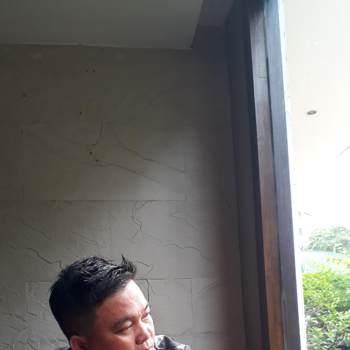 nhant257421_Ba Ria - Vung Tau_Kawaler/Panna_Mężczyzna