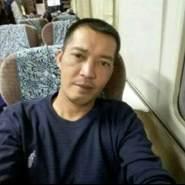 romeoi250061's profile photo