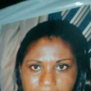 affia35's profile photo