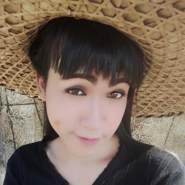 ttaetae658's profile photo