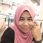 nurs781's profile photo