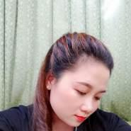 chicuongn's profile photo