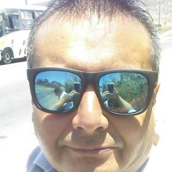rodrigom1577_Region Metropolitana De Santiago_独身_男性