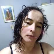 maria_noralba_2019's profile photo