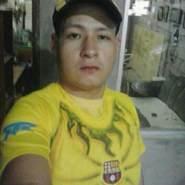 ricardom1335's profile photo
