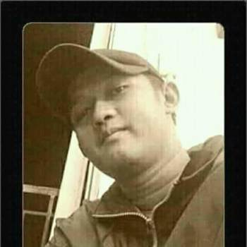 sofian57880_Jawa Barat_Alleenstaand_Man