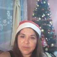 marianelaa605903's profile photo