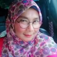 norihan7's profile photo