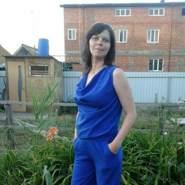 nadezhda682803's profile photo