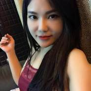 thanhtuyen5502's profile photo