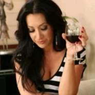 lovelyroseani's profile photo