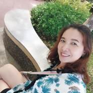 samniangkaewaram's profile photo